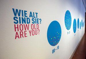 """Ausstellung """"Dialog mit der Zeit"""". Foto: epd"""