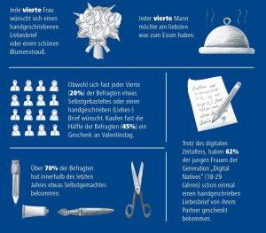 Der Valentinstag wurde in Nürnberg populär - sechs & sechzig